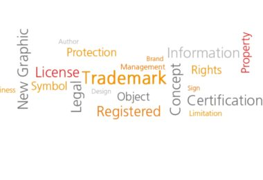 International Trademark Registration Procedure